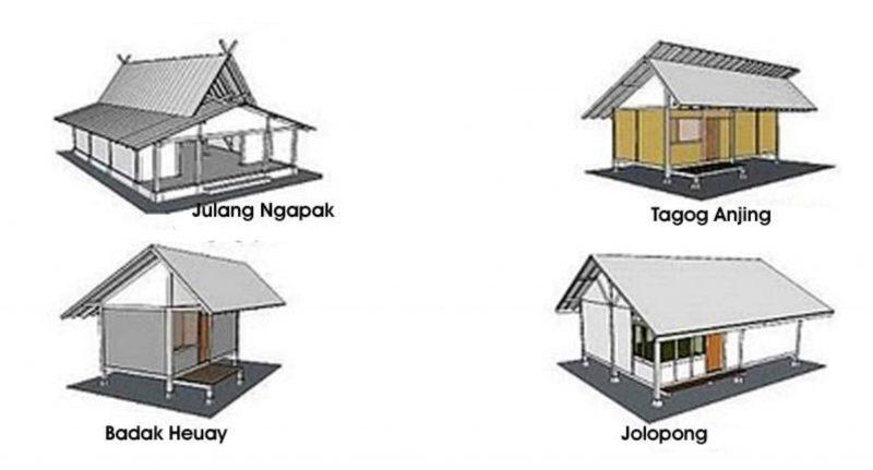 jenis rumah adat Sunda